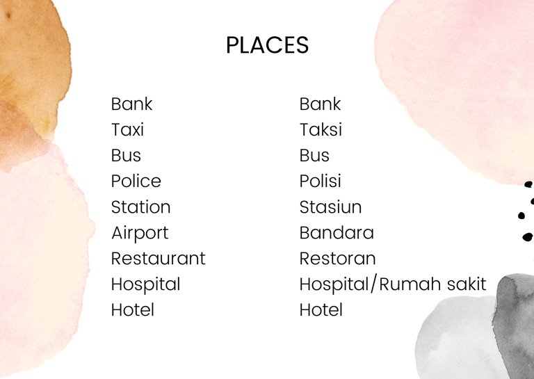 Places in Bahasa Indonesia