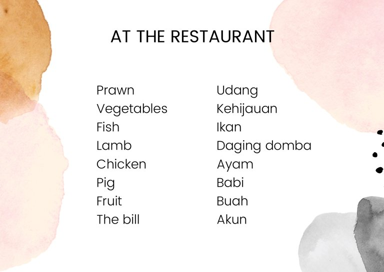 Words used at the restaurant in Bahasa Indonesia